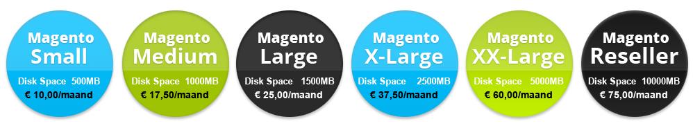 Magento hosting pakketten
